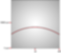 isotropic curve.png