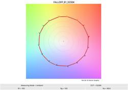 FALLOFF_58_3253K_TM30.jpg