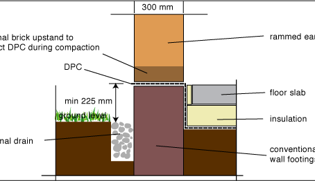 Red Soil - Rammed Earth