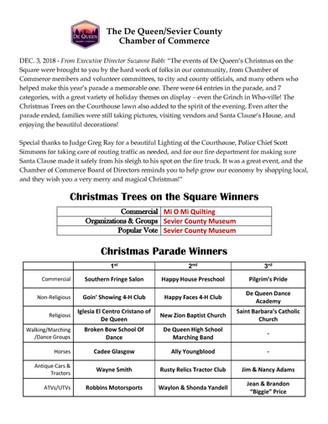 Christmas Parade Media Winners