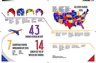 Inner Infographic Timeline Spread