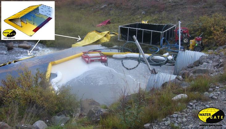Water-Gate generando un dique