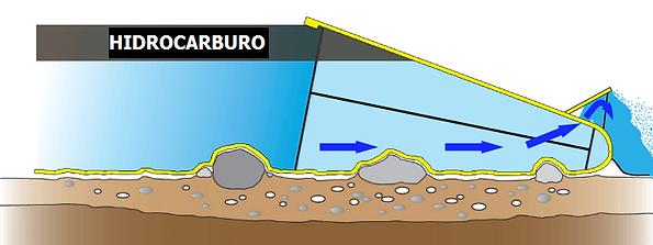 schema-barrage-anti-pollutio.png