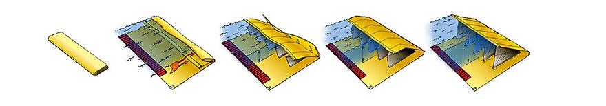 Diagrama funcionamiento barrera