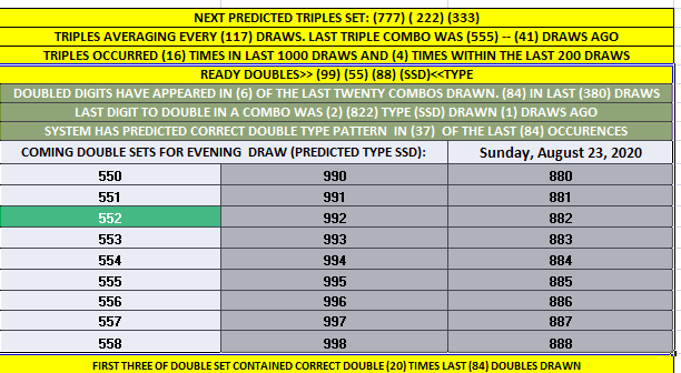 PICK MY THREE 'DOUBLET' TABLE HIT! 255 EVENING 8/23/20