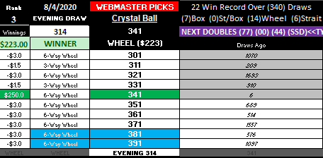 BIG WM WINNER! EVENING 8-4-2020