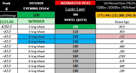 WINNER! EVENING 1-17-2020