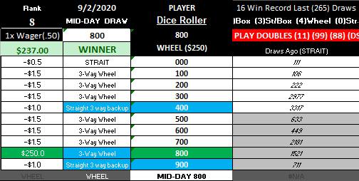 BIG BLUE-LIT WINNER! MID-DAY 9-2-20
