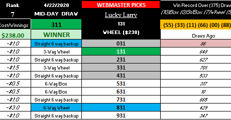 BIG WM WINNER! MID-DAY 4-22-20
