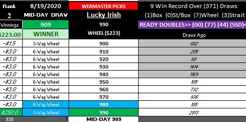 BIG WM BLUE-LIT WINNER! EVENING     8-20-2020
