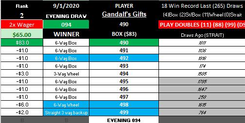 WINNER! EVENING 9-1-2020