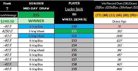 BIG WINNER! MID-DAY 3-24-20