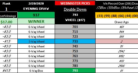 WM WINNER! EVENING 2-28-2020