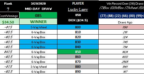WINNER! MID-DAY 3-21-2020