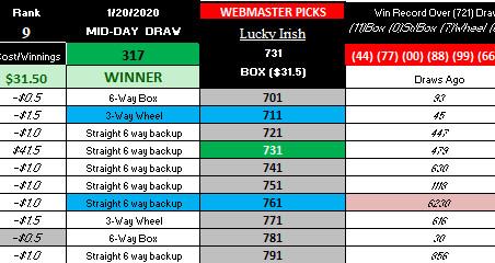 WINNER! MID-DAY 1-20-2020