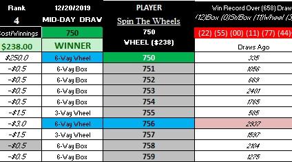 BLUE LIT WINNER! MID-DAY 12-20-19