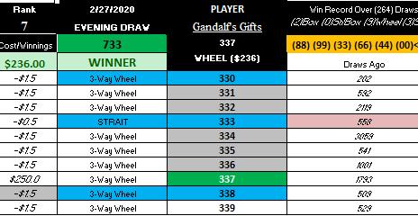 WINNER! EVENING 2-27-2020
