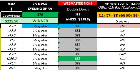 BIG WM #1 WINNER! EVENING 3-24-20