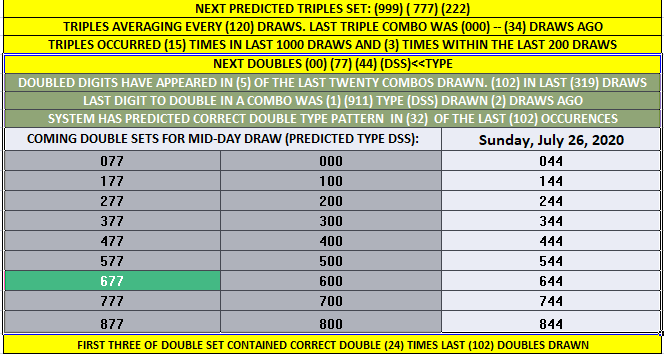 Pick My Three 'Doublet Table Hit Mid-day 7/26/20