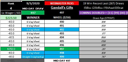 BIG WM WINNER! MID-DAY 9-3-2020