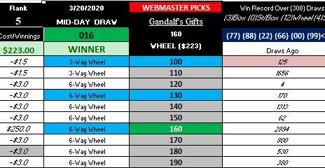 BLUE-LIT WINNER! MID-DAY 3-20-20