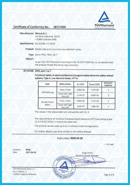 SIL Certificate of Trunnion Ball Valves.