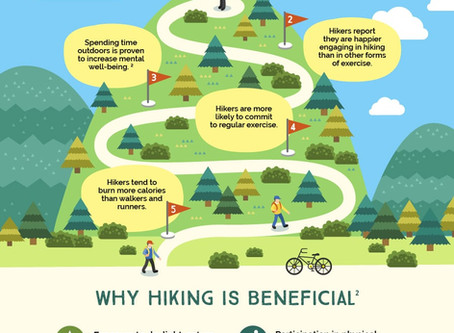 Tell Yourself to Take a Hike!