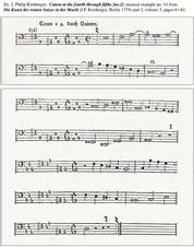 Kirnberger's modulating canons through the fifths