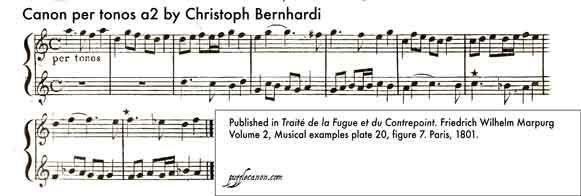2018-08-Bernhardi-tonos.jpg