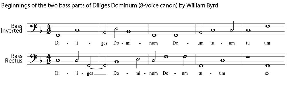 Diliges Dominum basses