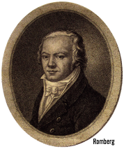 200 Years on October 27, Romberg's Canon for Garat (or was it Beethoven)!
