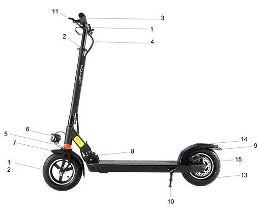 User Manual | Europe | Joyor Electric Scooter