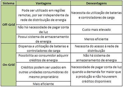 vantagens e desvantagens.jpg