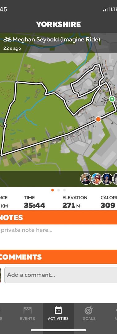 Day 22 15.1 KM