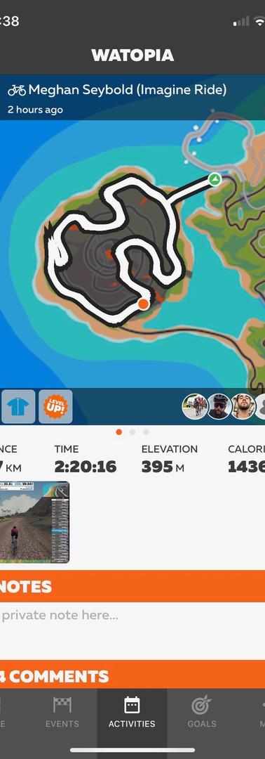 Day 6 - 79.7 KM