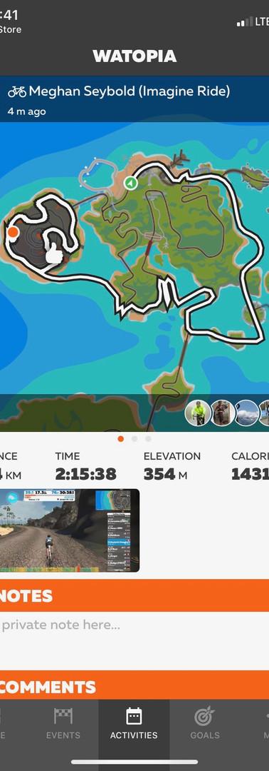 Day 22 77.4 KM