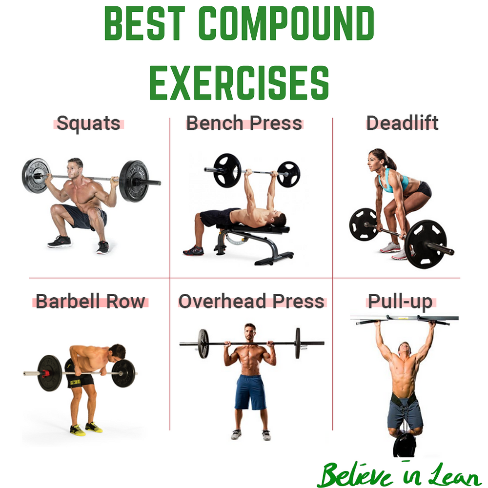 Image to show some of the best compound exercises which are great when you are on a fat loss journey.