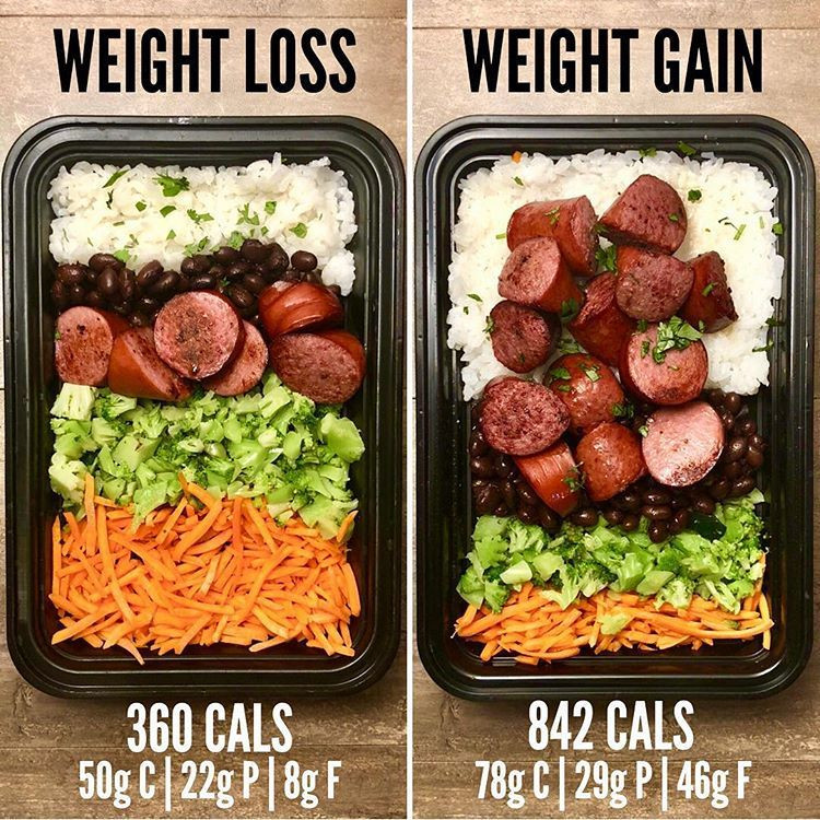 An image to show the difference in calories for the same meal dictated by different portions sizes