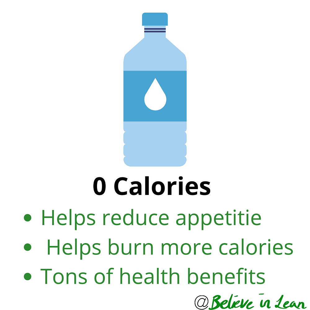 Benefits of drinking water for fat loss