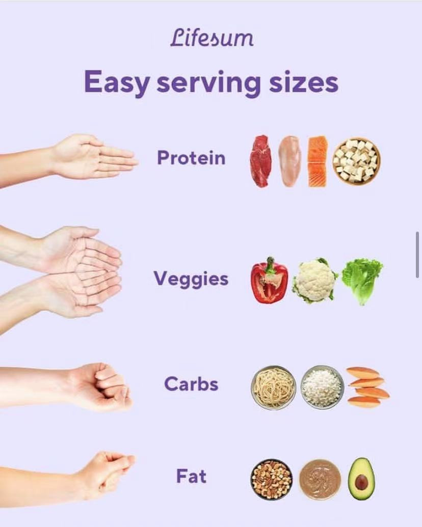 This is an image to show how you can use your hands to determine what portion size you should have depending on the food type and group