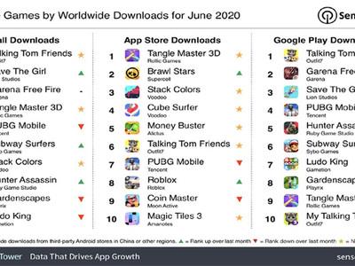 Jogos mobile mais baixados de junho