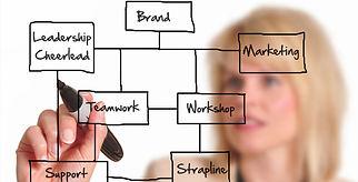 team-branding.jpg