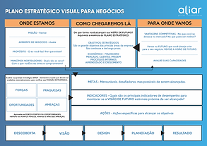 Plano Estratégico Visual.png