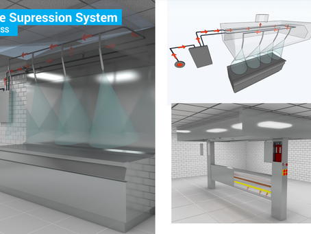 Fire Suppression Systems in Commercial Kitchens.