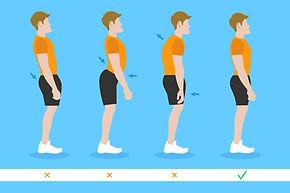 Avoir une bonne posture