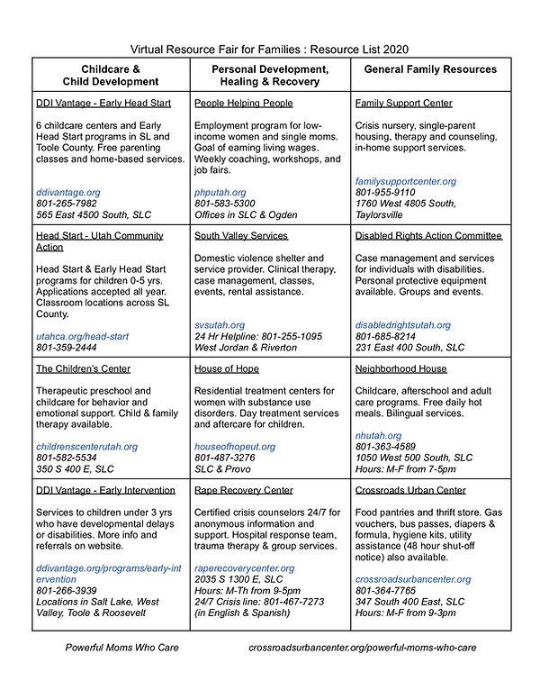 Resource List PMWC.jpg