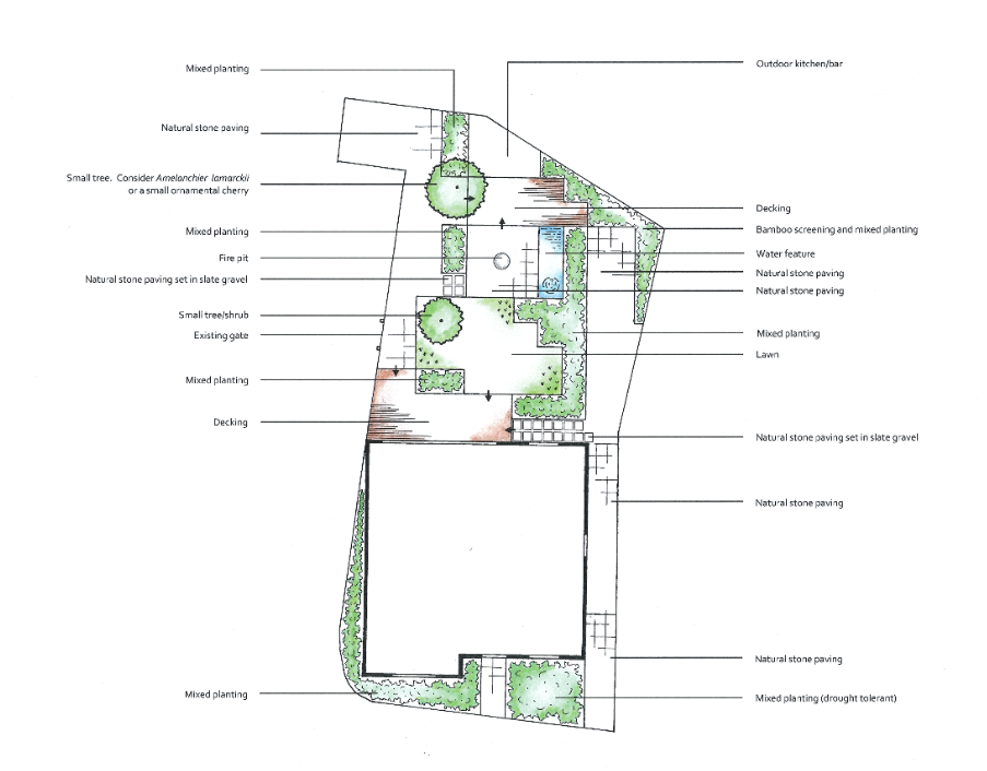 2D plan, Garden Design, Cheltenham, Gloucestershire