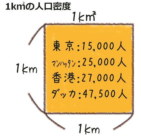 人口密度(第23回).png