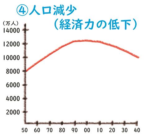 人口減少(第6回).png
