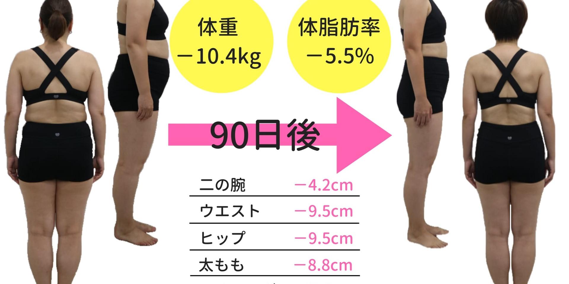 体重マイナス15kgのコピーのコピーのコピー-4-min.jpg